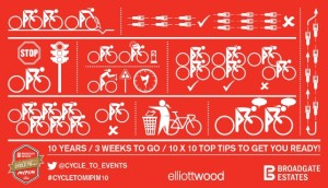 Cycle to MIPIM infographic
