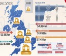 UK_infographics_investment flows MIPIM 2015