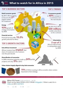 Africa Infographic